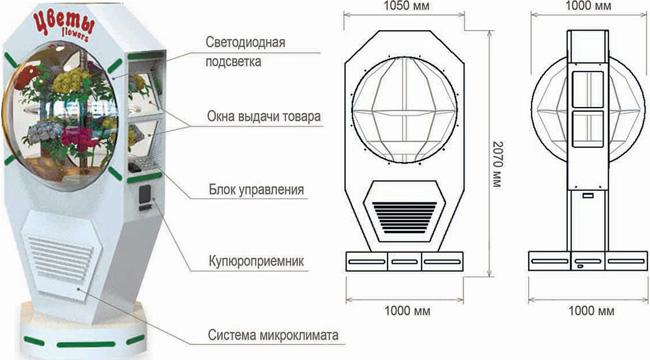 цветочный автомат схема